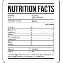 「炭水化物」「糖分」「脂肪」英語でどう言う? ※栄養素の英語名リストあり