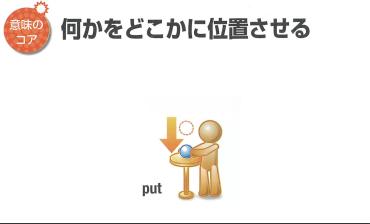 put_coreimage