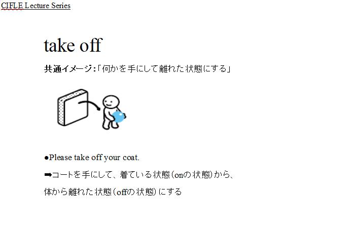 take-off-coreimage