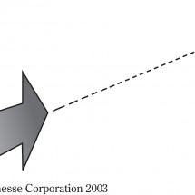 英語の前置詞「for」のコアイメージと具体的な用法・用例